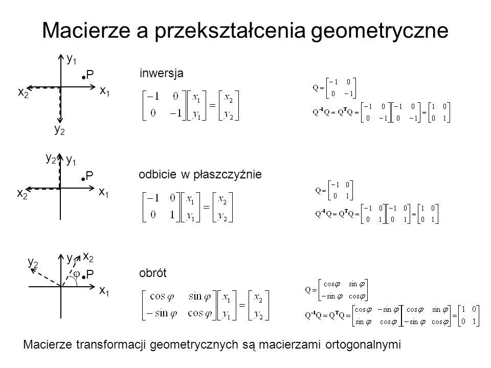 Macierze a przekształcenia geometryczne y2y2 x1x1 x2x2 y1y1 inwersja P y2y2 x1x1 x2x2 y1y1 odbicie w płaszczyźnie P y2y2 x1x1 x2x2 y1y1 obrót P φ Macierze transformacji geometrycznych są macierzami ortogonalnymi