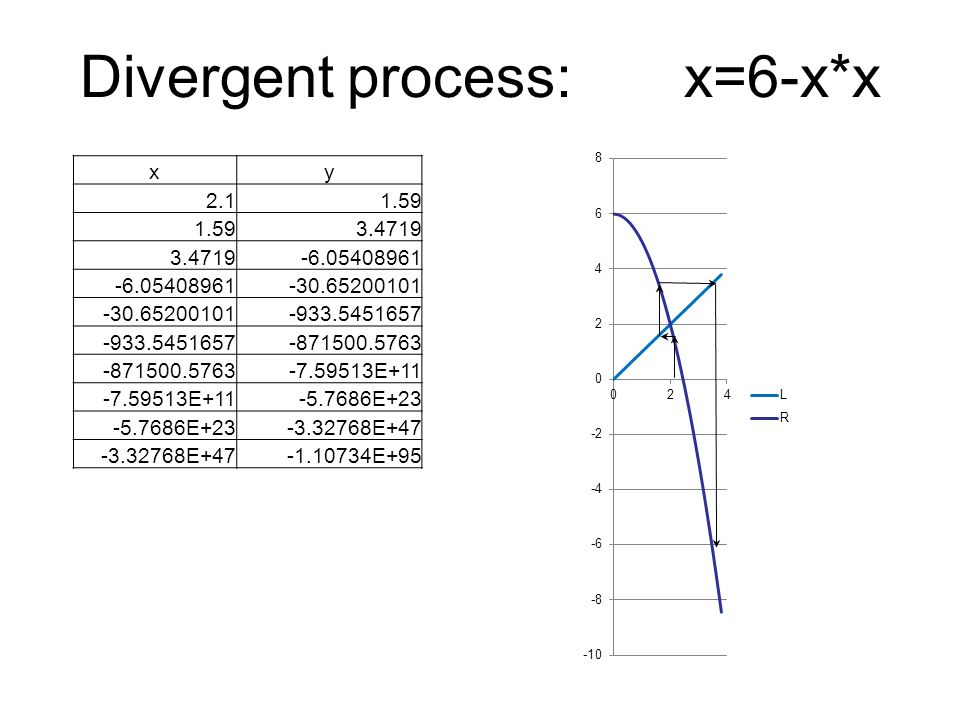 Integral Calculus - examples A car moves with constant velocity v(t)=50 km/h.