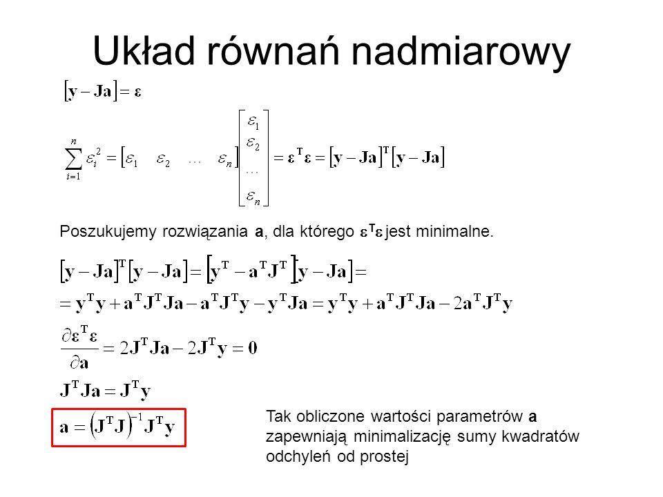 Układ równań nadmiarowy Poszukujemy rozwiązania a, dla którego T jest minimalne.