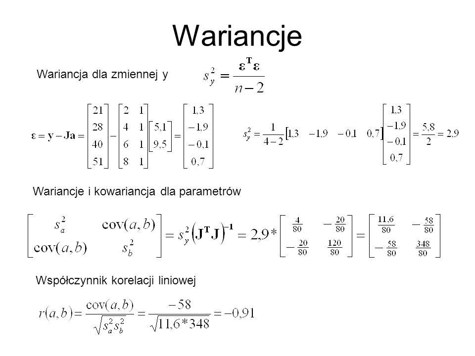 Wariancje Wariancja dla zmiennej y Wariancje i kowariancja dla parametrów Współczynnik korelacji liniowej