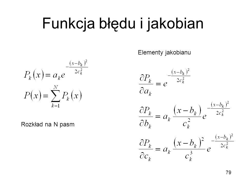 Funkcja błędu i jakobian 79 Rozkład na N pasm Elementy jakobianu