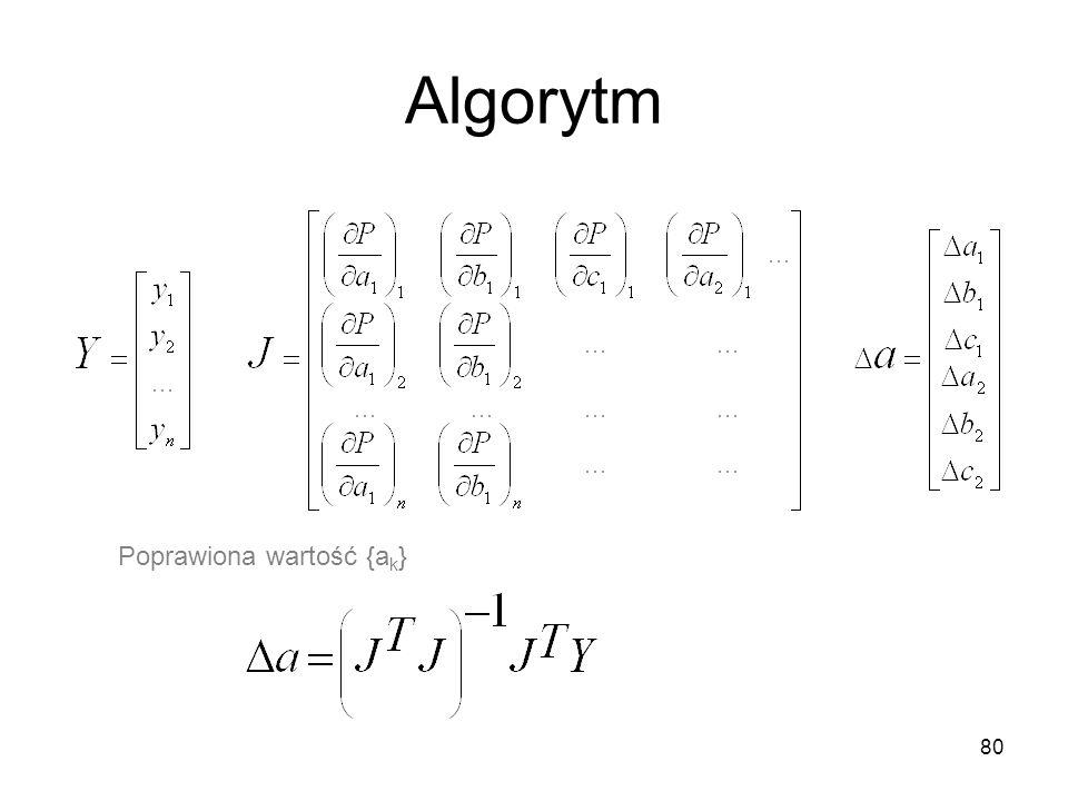 Algorytm 80 Poprawiona wartość {a k }