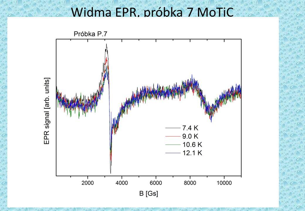 Widma EPR, próbka 7 MoTiC