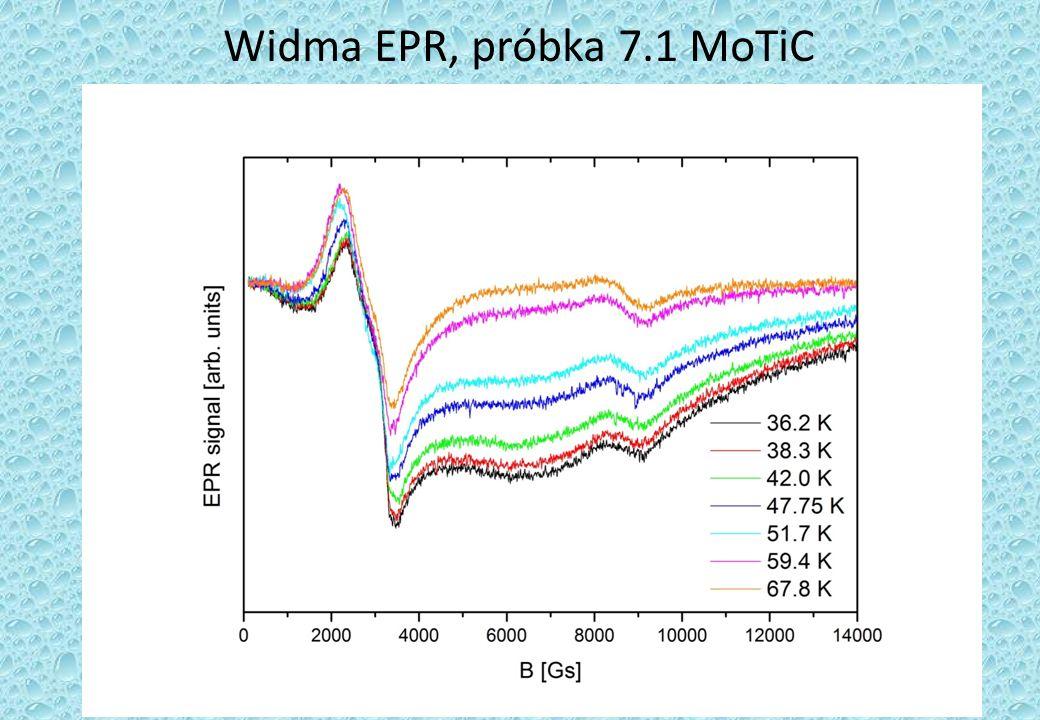 Widma EPR, próbka 7.1 MoTiC