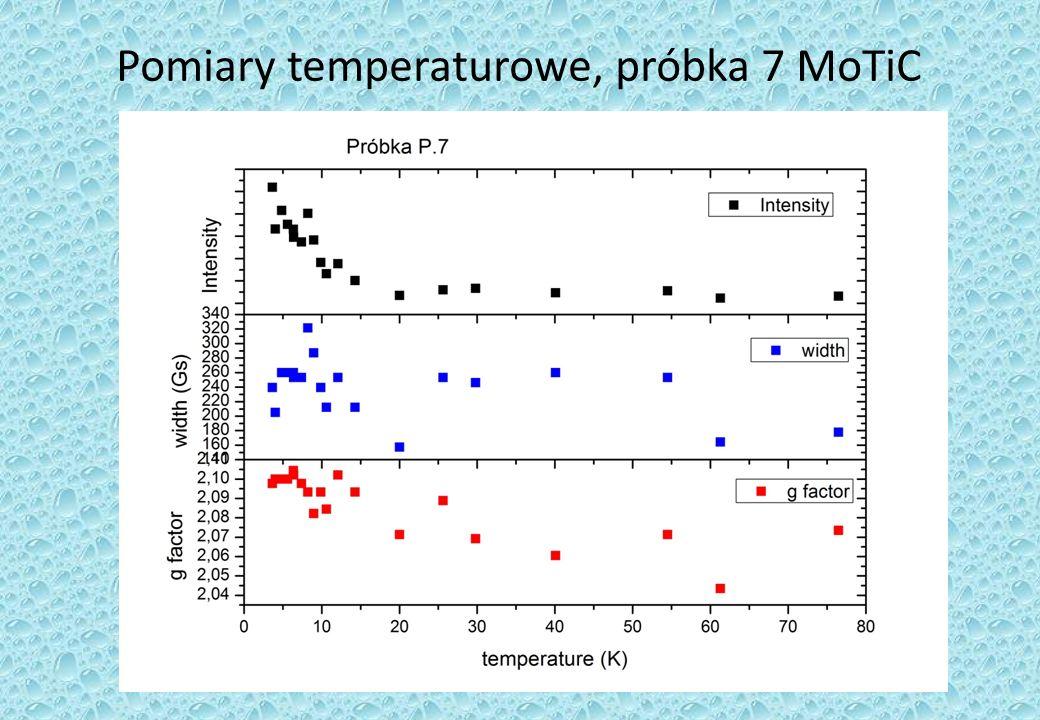 Pomiary temperaturowe, próbka 7 MoTiC