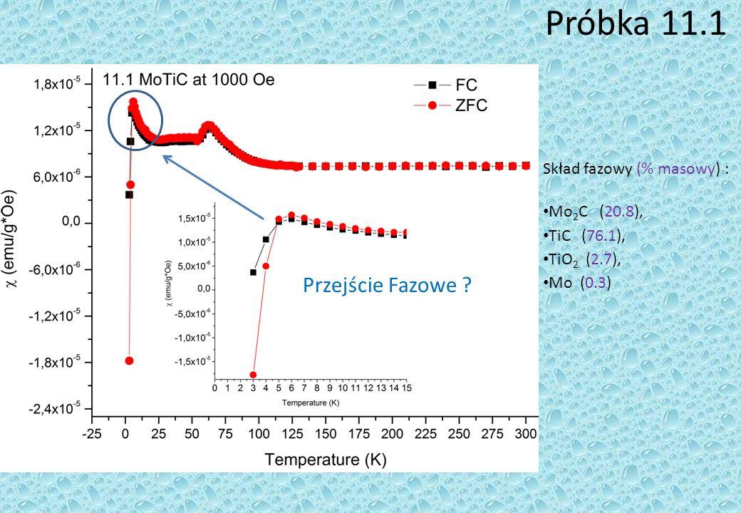 Próbka 11.1 Skład fazowy (% masowy) : Mo 2 C (20.8), TiC (76.1), TiO 2 (2.7), Mo (0.3) Przejście Fazowe ?