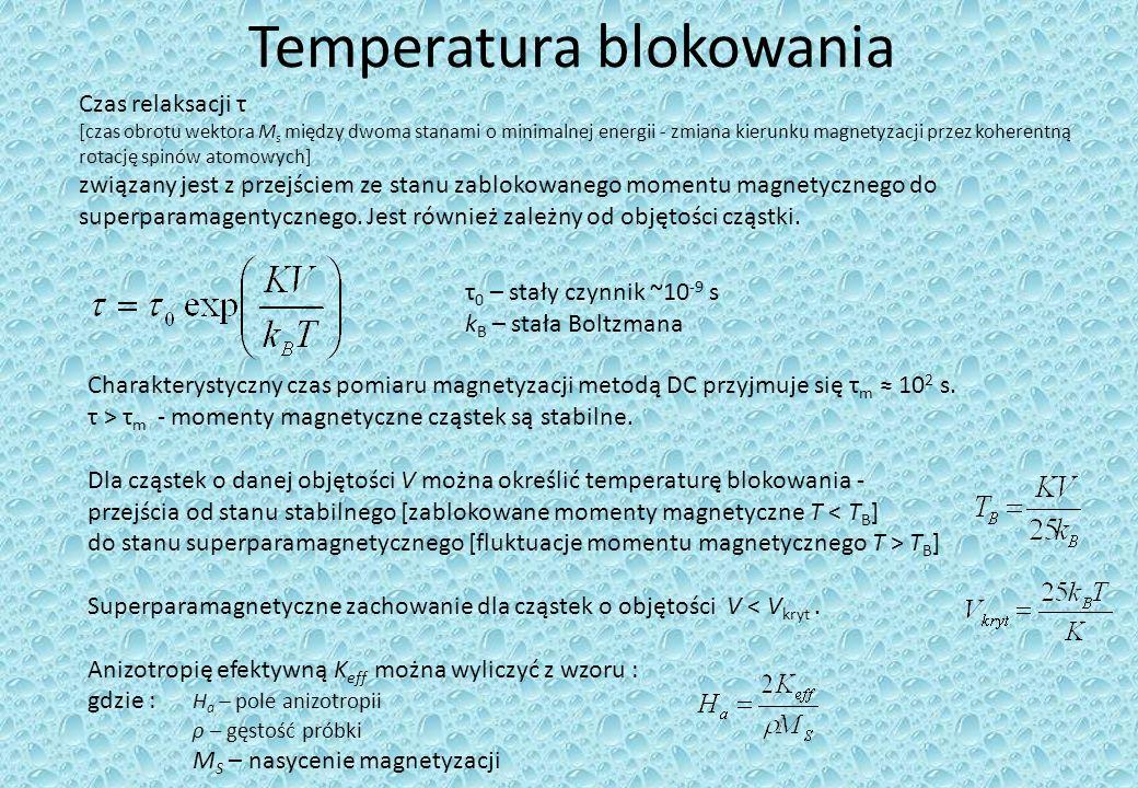 Temperatura blokowania Charakterystyczny czas pomiaru magnetyzacji metodą DC przyjmuje się τ m 10 2 s.
