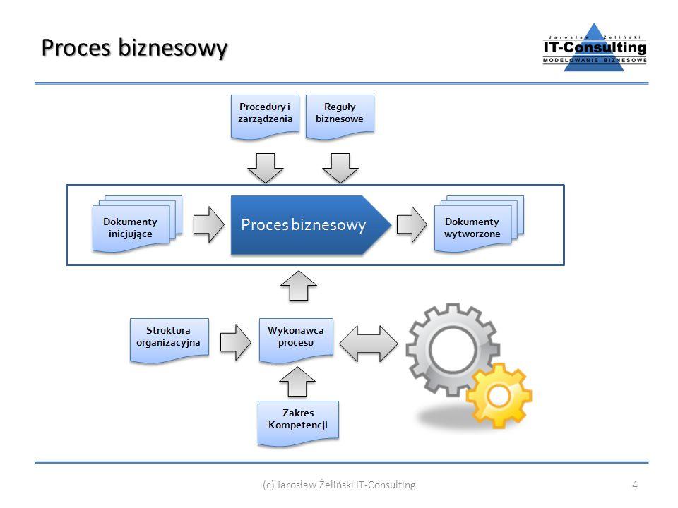 Proces biznesowy 4(c) Jarosław Żeliński IT-Consulting