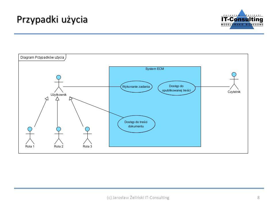Przypadki użycia (c) Jarosław Żeliński IT-Consulting8