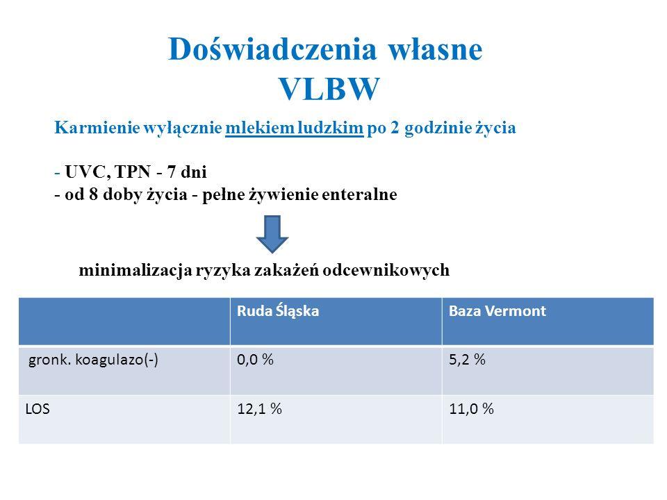 Doświadczenia własne VLBW Karmienie wyłącznie mlekiem ludzkim po 2 godzinie życia - UVC, TPN - 7 dni - od 8 doby życia - pełne żywienie enteralne mini