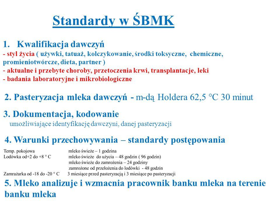 4. Warunki przechowywania – standardy postępowania 5. Mleko analizuje i wzmacnia pracownik banku mleka na terenie banku mleka 3. Dokumentacja, kodowan