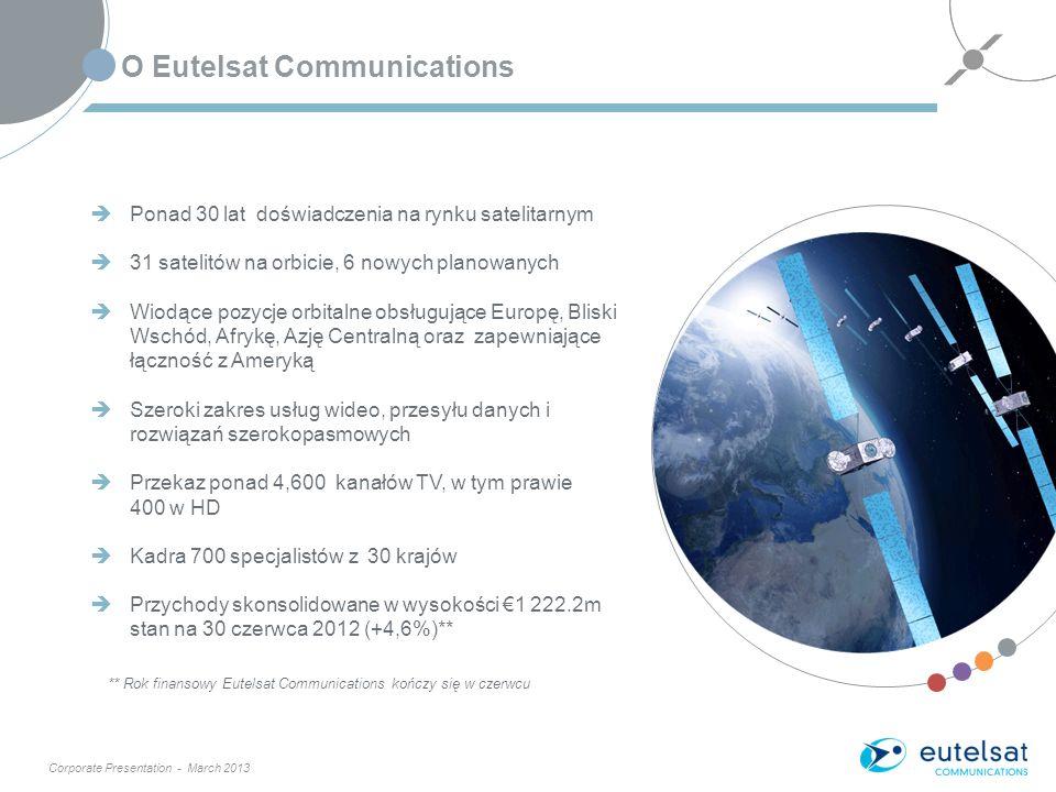 Corporate Presentation - March 2013 O Eutelsat Communications Ponad 30 lat doświadczenia na rynku satelitarnym 31 satelitów na orbicie, 6 nowych planowanych Wiodące pozycje orbitalne obsługujące Europę, Bliski Wschód, Afrykę, Azję Centralną oraz zapewniające łączność z Ameryką Szeroki zakres usług wideo, przesyłu danych i rozwiązań szerokopasmowych Przekaz ponad 4,600 kanałów TV, w tym prawie 400 w HD Kadra 700 specjalistów z 30 krajów Przychody skonsolidowane w wysokości 1 222.2m stan na 30 czerwca 2012 (+4,6%)** ** Rok finansowy Eutelsat Communications kończy się w czerwcu