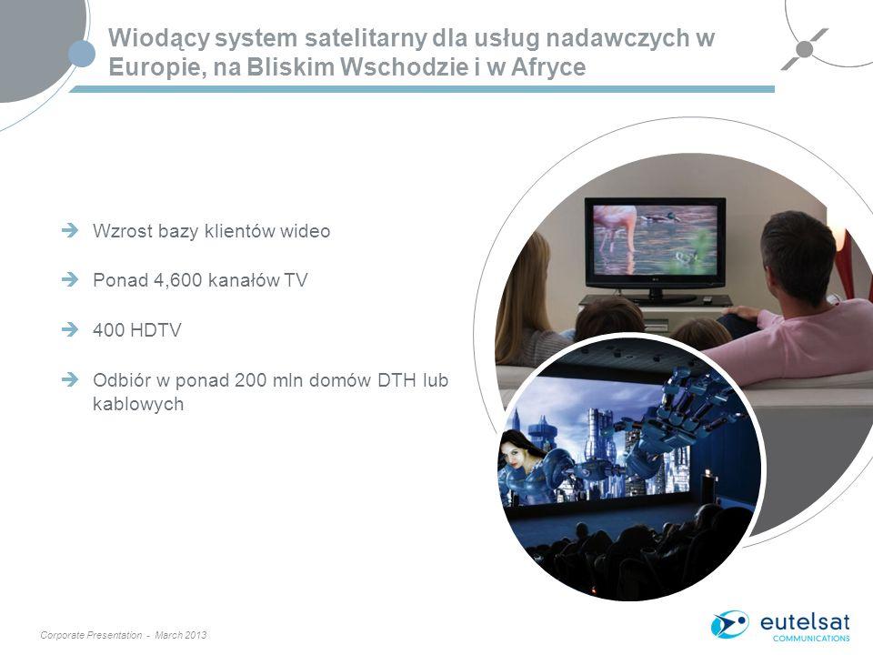 Corporate Presentation - March 2013 Wzrost bazy klientów wideo Ponad 4,600 kanałów TV 400 HDTV Odbiór w ponad 200 mln domów DTH lub kablowych 5 Wiodący system satelitarny dla usług nadawczych w Europie, na Bliskim Wschodzie i w Afryce
