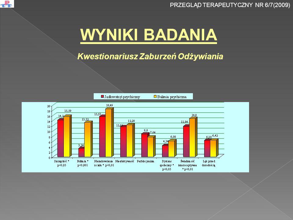 WYNIKI BADANIA Kwestionariusz Zaburzeń Odżywiania PRZEGLĄD TERAPEUTYCZNY NR 6/7(2009)