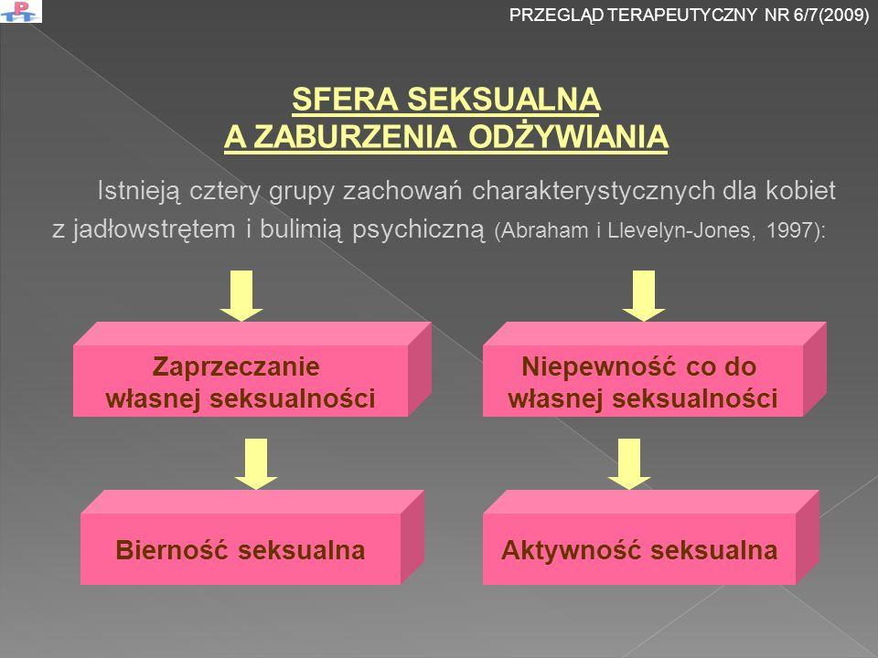 Istnieją cztery grupy zachowań charakterystycznych dla kobiet z jadłowstrętem i bulimią psychiczną (Abraham i Llevelyn-Jones, 1997): SFERA SEKSUALNA A ZABURZENIA ODŻYWIANIA Zaprzeczanie własnej seksualności Niepewność co do własnej seksualności Bierność seksualnaAktywność seksualna PRZEGLĄD TERAPEUTYCZNY NR 6/7(2009)