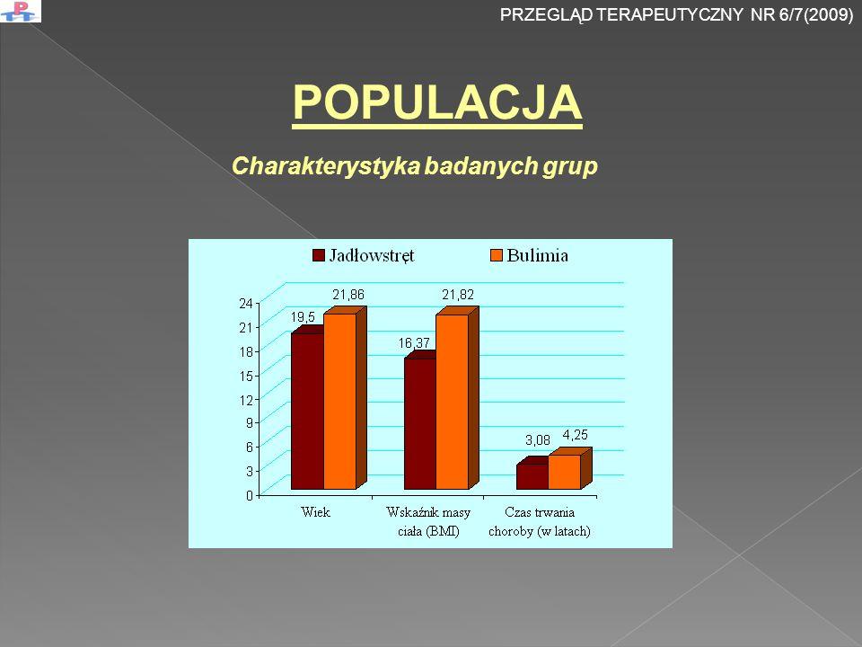 POPULACJA Klasyfikacja BMI Wychudzenie (<16 kg/m²) Znaczna niedowaga (16.00 – 16.99 kg/m²) Niedowaga (17.00 - 18.49 kg/m²) Normowaga (18.50 – 24.99 kg/m²) Nadwaga (25.00 - 29.99 kg/m²) PRZEGLĄD TERAPEUTYCZNY NR 6/7(2009)