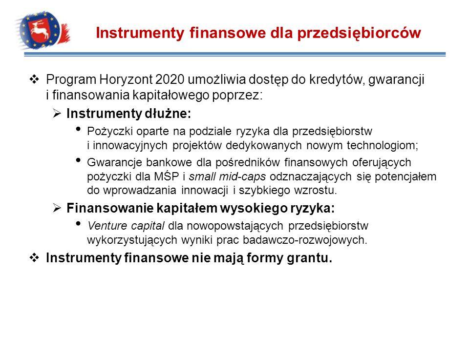 Program Horyzont 2020 umożliwia dostęp do kredytów, gwarancji i finansowania kapitałowego poprzez: Instrumenty dłużne: Pożyczki oparte na podziale ryz