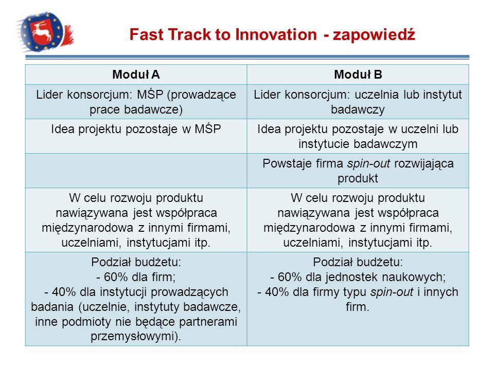 Moduł AModuł B Lider konsorcjum: MŚP (prowadzące prace badawcze) Lider konsorcjum: uczelnia lub instytut badawczy Idea projektu pozostaje w MŚPIdea pr
