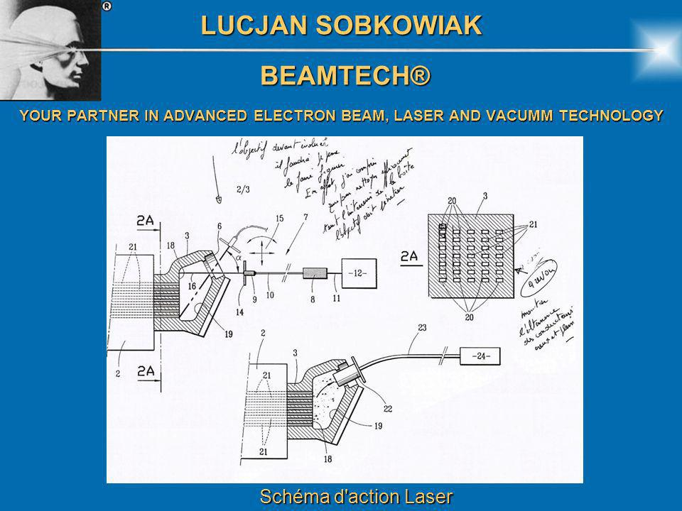 LUCJAN SOBKOWIAK BEAMTECH® BEAMTECH® YOUR PARTNER IN ADVANCED ELECTRON BEAM, LASER AND VACUMM TECHNOLOGY Schéma d'action Laser