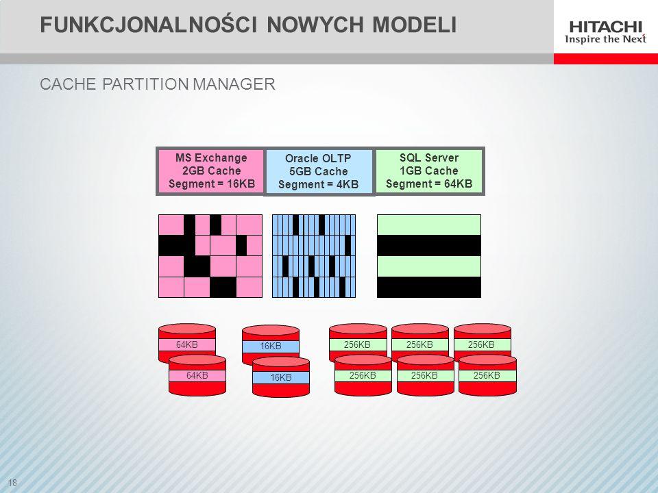 18 FUNKCJONALNOŚCI NOWYCH MODELI CACHE PARTITION MANAGER 256KB SQL Server 1GB Cache Segment = 64KB MS Exchange 2GB Cache Segment = 16KB 256KB 16KB 64K