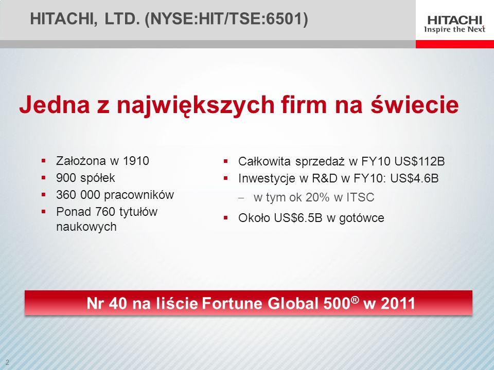 2 HITACHI, LTD. (NYSE:HIT/TSE:6501) Nr 40 na liście Fortune Global 500 ® w 2011 Jedna z największych firm na świecie Założona w 1910 900 spółek 360 00