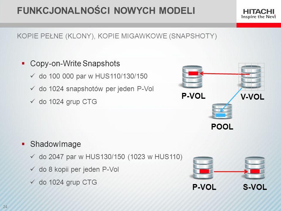 25 TrueCopy Remote Replication do 4094 par w HUS130/150 (2046 w HUS110) 1 kopia per jeden P-Vol TrueCopy Extended Distance do 4094 par w HUS130/150 (2046 w HUS110) 1 kopia per jeden P-Vol FUNKCJONALNOŚCI NOWYCH MODELI REPLIKACJA