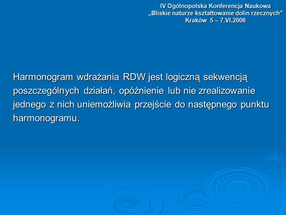 IV Ogólnopolska Konferencja Naukowa Bliskie naturze kształtowanie dolin rzecznych Kraków 5 – 7.VI.2006 Harmonogram wdrażania RDW jest logiczną sekwencją poszczególnych działań, opóźnienie lub nie zrealizowanie jednego z nich uniemożliwia przejście do następnego punktu harmonogramu.
