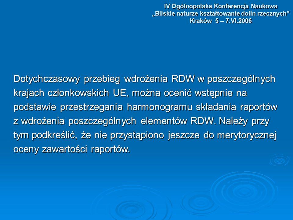 IV Ogólnopolska Konferencja Naukowa Bliskie naturze kształtowanie dolin rzecznych Kraków 5 – 7.VI.2006 Dotychczasowy przebieg wdrożenia RDW w poszczególnych krajach członkowskich UE, można ocenić wstępnie na podstawie przestrzegania harmonogramu składania raportów z wdrożenia poszczególnych elementów RDW.