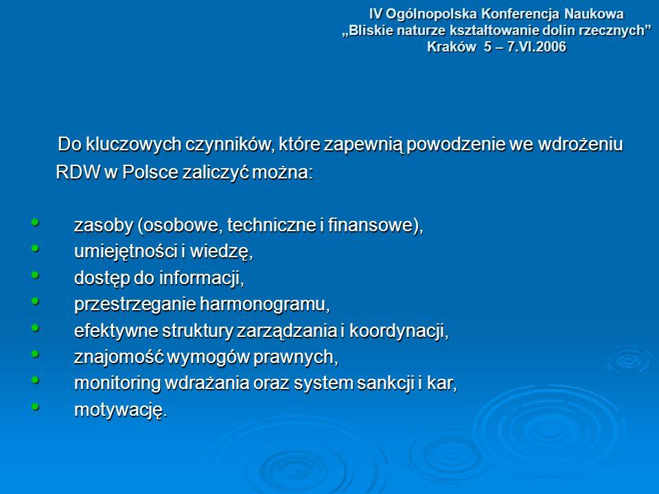 IV Ogólnopolska Konferencja Naukowa Bliskie naturze kształtowanie dolin rzecznych Kraków 5 – 7.VI.2006 Do kluczowych czynników, które zapewnią powodzenie we wdrożeniu Do kluczowych czynników, które zapewnią powodzenie we wdrożeniu RDW w Polsce zaliczyć można: RDW w Polsce zaliczyć można: zasoby (osobowe, techniczne i finansowe), zasoby (osobowe, techniczne i finansowe), umiejętności i wiedzę, umiejętności i wiedzę, dostęp do informacji, dostęp do informacji, przestrzeganie harmonogramu, przestrzeganie harmonogramu, efektywne struktury zarządzania i koordynacji, efektywne struktury zarządzania i koordynacji, znajomość wymogów prawnych, znajomość wymogów prawnych, monitoring wdrażania oraz system sankcji i kar, monitoring wdrażania oraz system sankcji i kar, motywację.