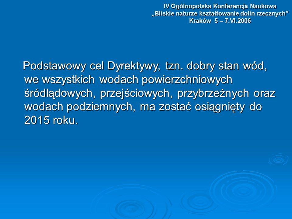 IV Ogólnopolska Konferencja Naukowa Bliskie naturze kształtowanie dolin rzecznych Kraków 5 – 7.VI.2006 Dyrektywa wyznacza podstawowe kierunki rozwoju Dyrektywa wyznacza podstawowe kierunki rozwoju zintegrowanej europejskiej polityki wodnej, do której należą: zintegrowanej europejskiej polityki wodnej, do której należą: 1.