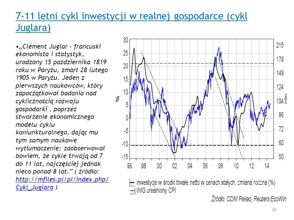 7-11 letni cykl inwestycji w realnej gospodarce (cykl Juglara) Clément Juglar - francuski ekonomista i statystyk, urodzony 15 października 1819 roku w