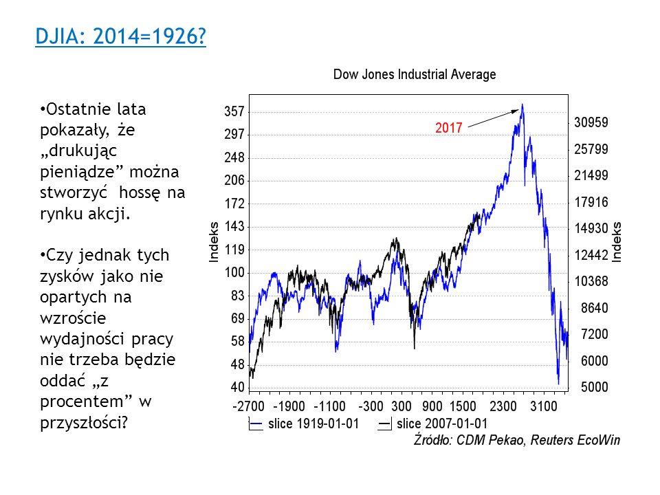 DJIA: 2014=1926? Ostatnie lata pokazały, że drukując pieniądze można stworzyć hossę na rynku akcji. Czy jednak tych zysków jako nie opartych na wzrośc