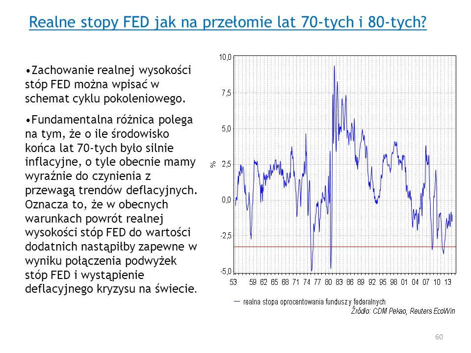 Realne stopy FED jak na przełomie lat 70-tych i 80-tych? Zachowanie realnej wysokości stóp FED można wpisać w schemat cyklu pokoleniowego. Fundamental