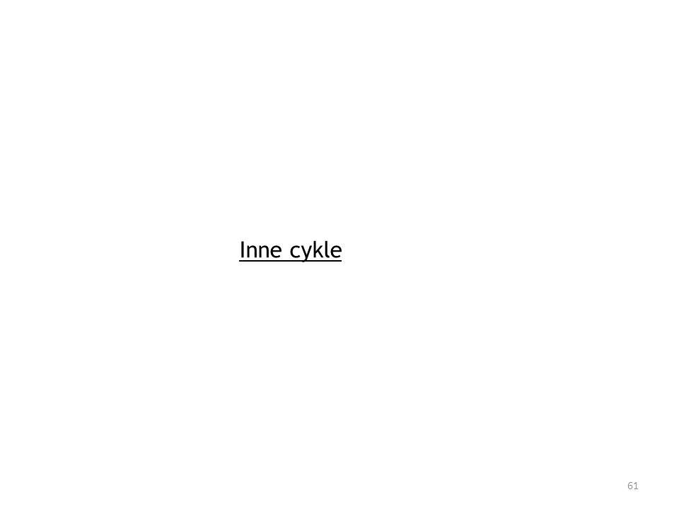 Inne cykle 61