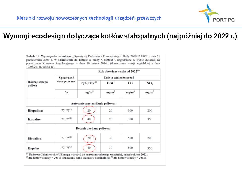 Kierunki rozwoju nowoczesnych technologii urządzeń grzewczych Wymogi ecodesign dotyczące kotłów stałopalnych (najpóźniej do 2022 r.) Dla NO x : 1 ppm