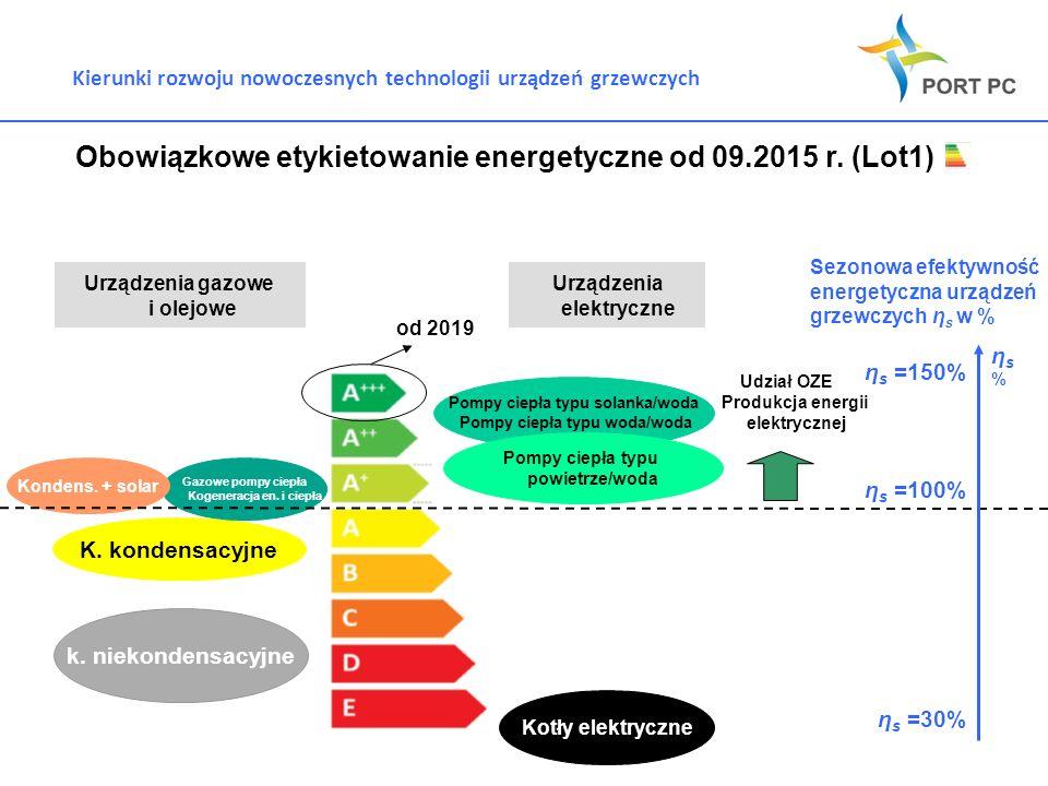 Kierunki rozwoju nowoczesnych technologii urządzeń grzewczych Obowiązkowe etykietowanie energetyczne od 09.2015 r. (Lot1) Urządzenia gazowe i olejowe