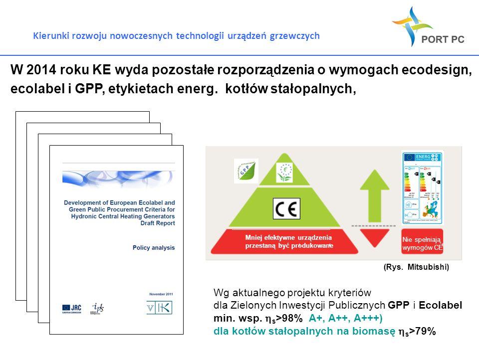 Kierunki rozwoju nowoczesnych technologii urządzeń grzewczych W 2014 roku KE wyda pozostałe rozporządzenia o wymogach ecodesign, ecolabel i GPP, etyki