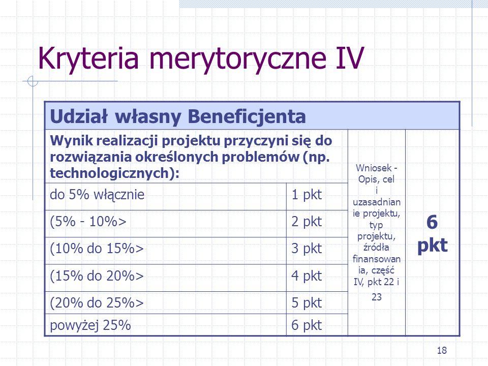 18 Kryteria merytoryczne IV Udział własny Beneficjenta Wynik realizacji projektu przyczyni się do rozwiązania określonych problemów (np.