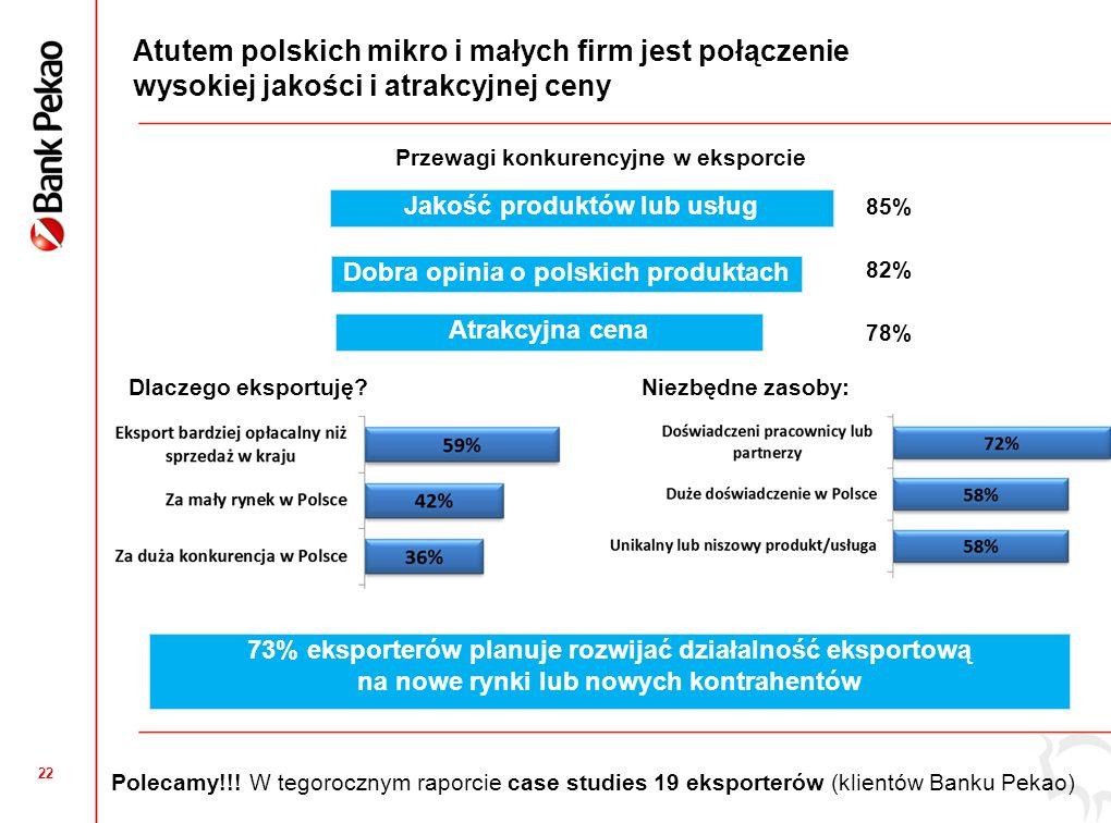 22 Atutem polskich mikro i małych firm jest połączenie wysokiej jakości i atrakcyjnej ceny Polecamy!!! W tegorocznym raporcie case studies 19 eksporte