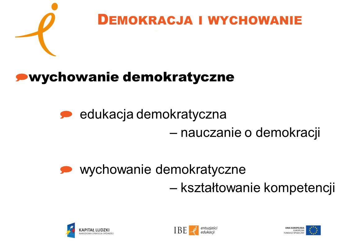 Społeczeństwo demokratyczne = Kompetencje obywatelskie postawa uczestnictwa – gotowość do efektywnego angażowania się w życie publiczne (zrzeszanie się, wolontariat, działania w społeczności lokalnej) poczucie sensu działań wspólnych i na rzecz ogólnego dobra poszanowanie Prawa poczucie współodpowiedzialności zdolność do kompromisów tolerancja, akceptacja dla odmienności