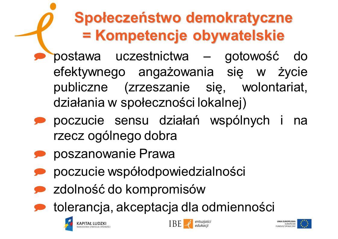 Społeczeństwo demokratyczne = Kompetencje obywatelskie postawa uczestnictwa – gotowość do efektywnego angażowania się w życie publiczne (zrzeszanie si