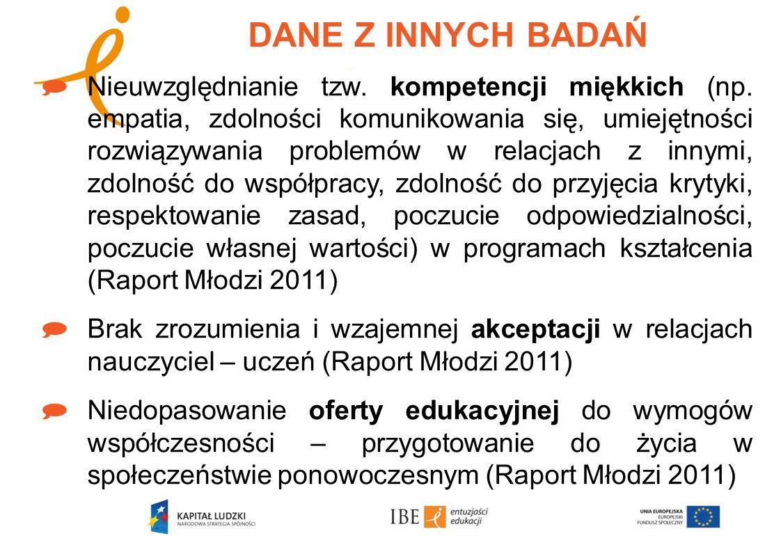 W raporcie Polska 2030 Wyzwania Rozwojowe podkreśla się, że stymulowanie rozwoju kapitału społecznego stanowi jedno z głównych wyzwań rozwojowych w naszym kraju.