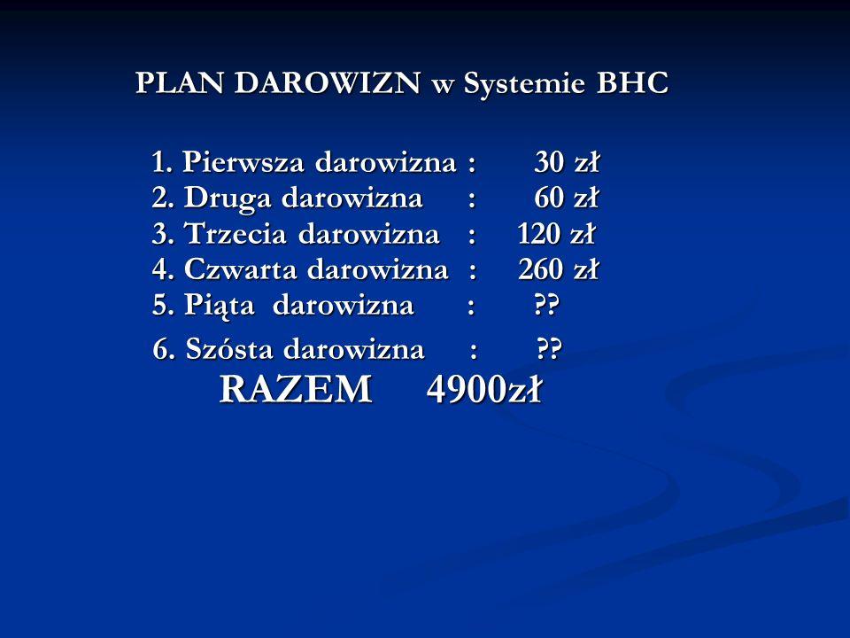 PLAN DAROWIZN w Systemie BHC 1. Pierwsza darowizna : 30 zł 2. Druga darowizna : 60 zł 3. Trzecia darowizna : 120 zł 4. Czwarta darowizna : 260 zł 5. P