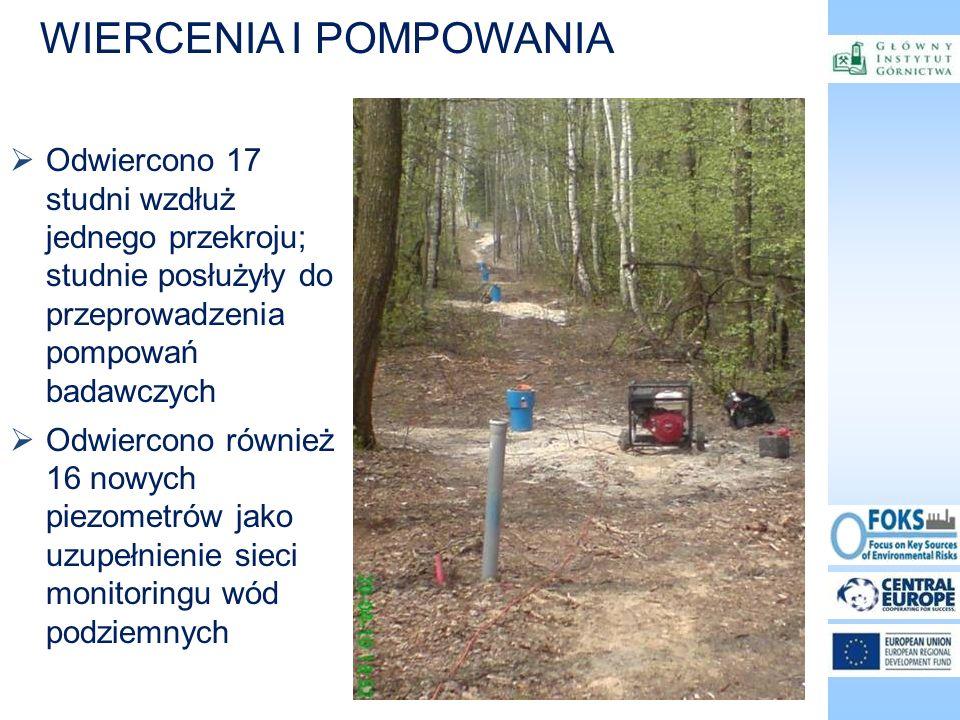 WIERCENIA I POMPOWANIA Odwiercono 17 studni wzdłuż jednego przekroju; studnie posłużyły do przeprowadzenia pompowań badawczych Odwiercono również 16 n