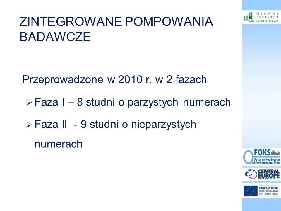 ZINTEGROWANE POMPOWANIA BADAWCZE Przeprowadzone w 2010 r. w 2 fazach Faza I – 8 studni o parzystych numerach Faza II - 9 studni o nieparzystych numera