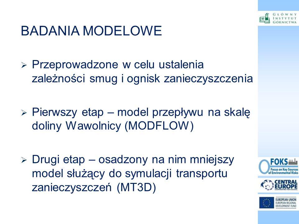 BADANIA MODELOWE Przeprowadzone w celu ustalenia zależności smug i ognisk zanieczyszczenia Pierwszy etap – model przepływu na skalę doliny Wawolnicy (