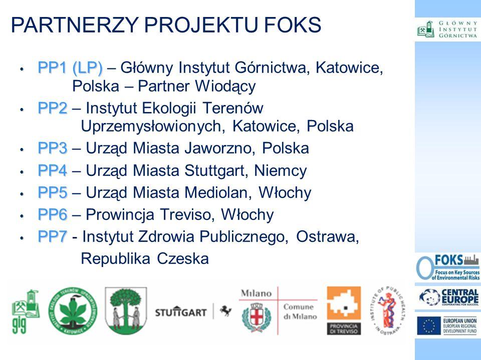 PP1 (LP) PP1 (LP) – Główny Instytut Górnictwa, Katowice, Polska – Partner Wiodący PP2 PP2 – Instytut Ekologii Terenów Uprzemysłowionych, Katowice, Pol