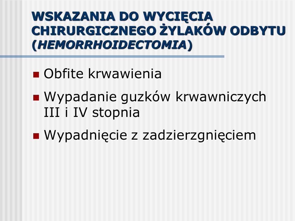 WSKAZANIA DO WYCIĘCIA CHIRURGICZNEGO ŻYLAKÓW ODBYTU (HEMORRHOIDECTOMIA) Obfite krwawienia Obfite krwawienia Wypadanie guzków krwawniczych III i IV sto