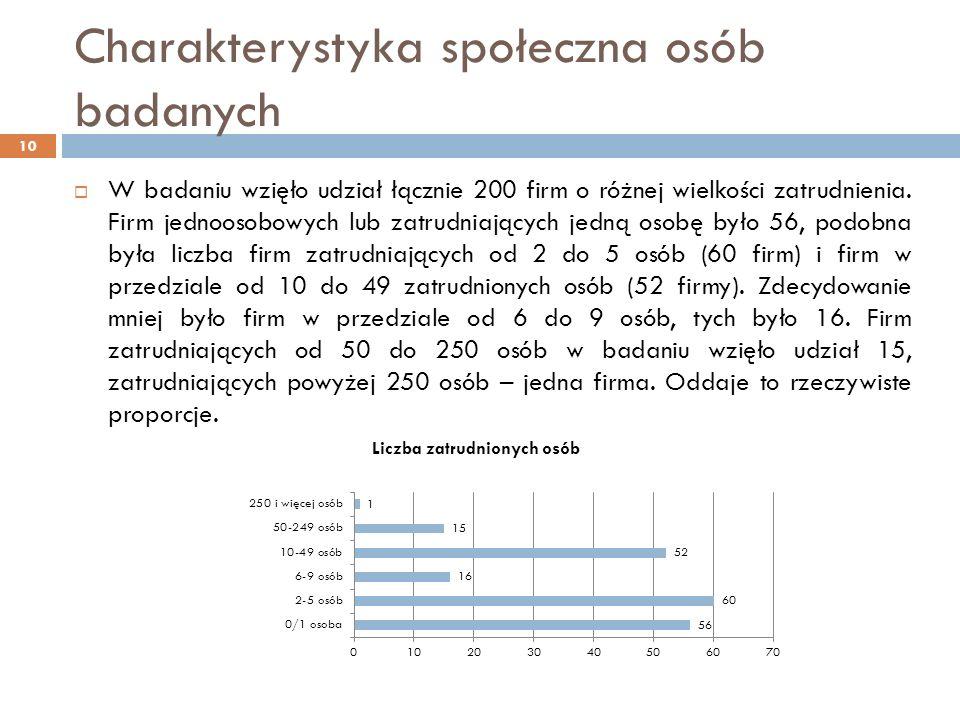 Charakterystyka społeczna osób badanych W badaniu wzięło udział łącznie 200 firm o różnej wielkości zatrudnienia.