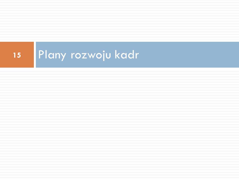 Plany rozwoju kadr 15